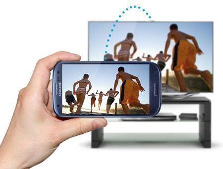 Как передавать изображение стелефона нателевизор? Инструкция.